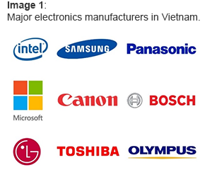 Vietnam's thriving manufacturing sector, strategic advantages and free trade